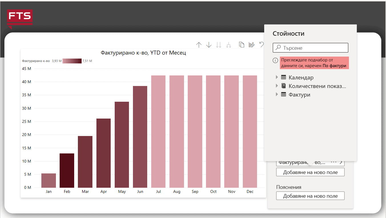 picture of Power BI Perspectives
