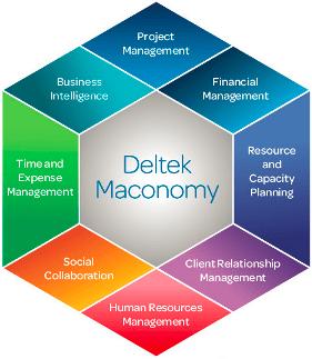 Большой-релиз-новой-версии-ERP-системы-Deltek-Maconomy