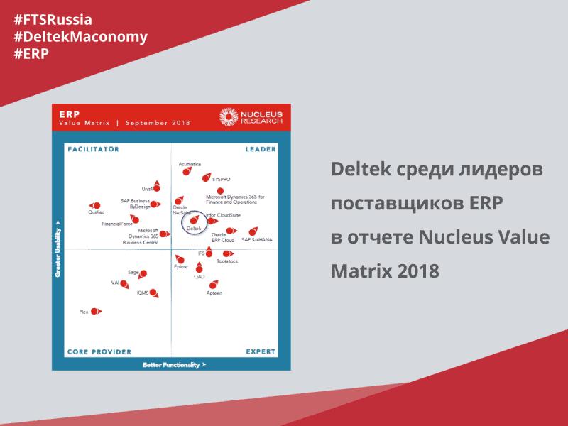 Deltek-среди-лидеров-поставщиков-ERP-в-отчете-Nucleus-Value-Matrix-2018