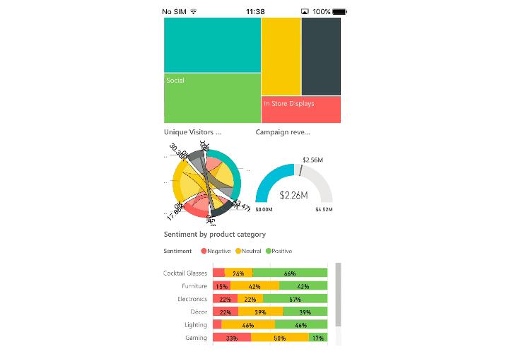 Мобильные-отчеты-Power-BI-оптимизированы-для-смартфонов