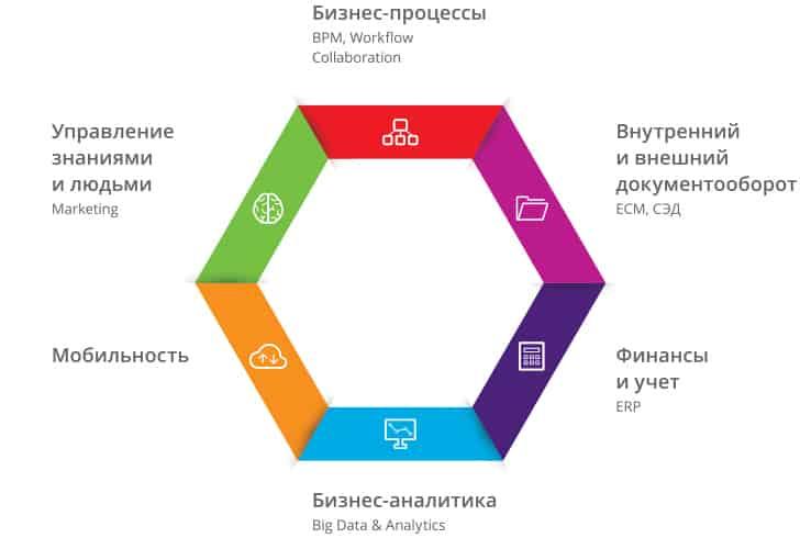 Итоги-форума-Digital-Enterprise-Forum-2016